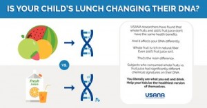 USANA Food Consumption DNA Signatures Infographic